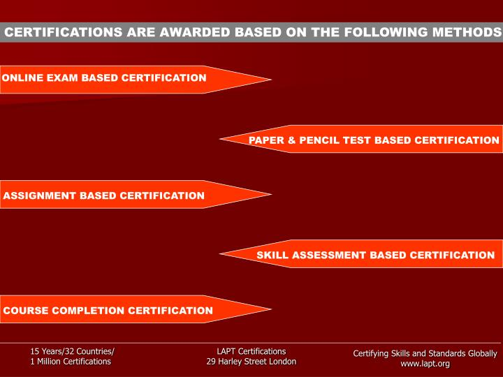 CERTIFICATIONS ARE AWARDED BASED ON THE FOLLOWING METHODS