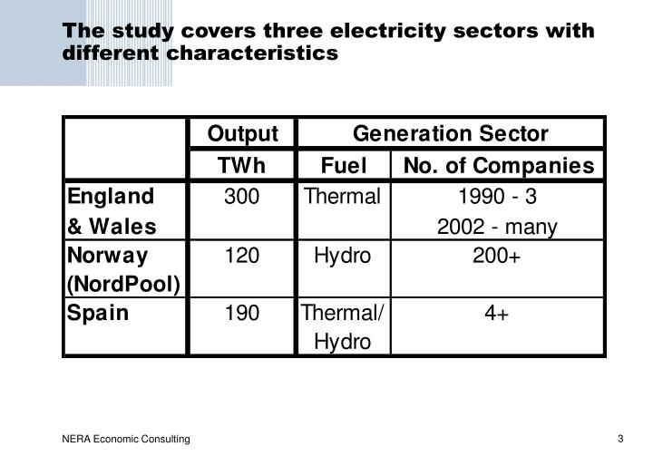 The study covers three electricity sectors with different characteristics
