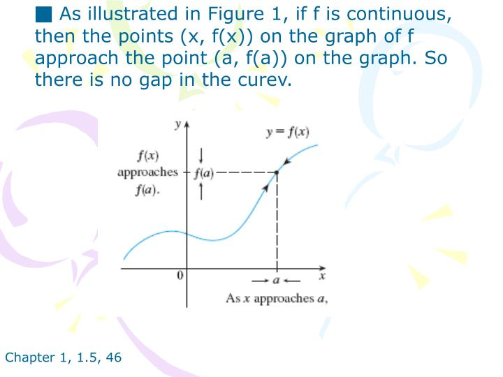 ■ As illustrated in Figure 1, if f is continuous,