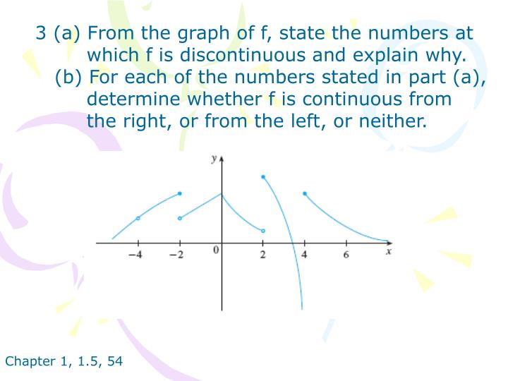 3 (a) From the graph of f, state the numbers at