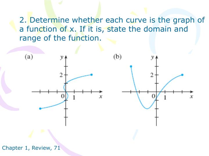2. Determine whether each curve is the graph of a function of x. If it is, state the domain and range of the function.