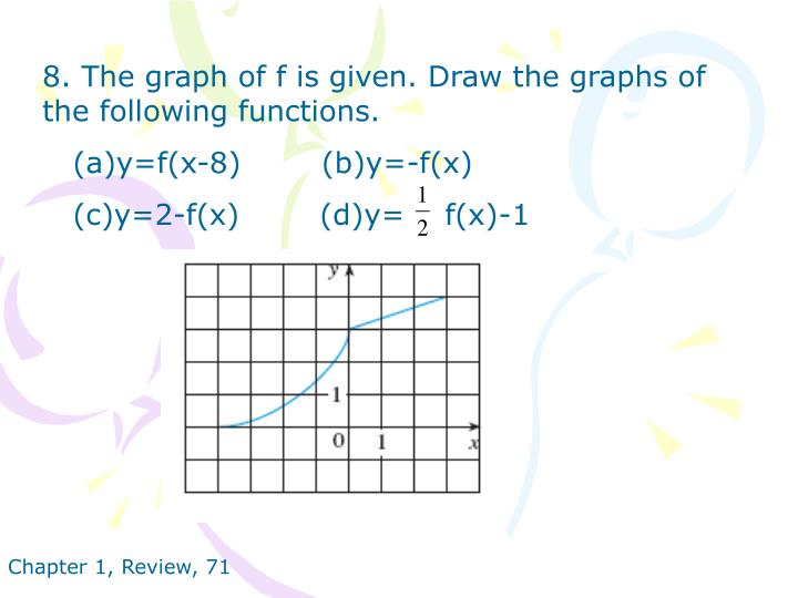 8. The graph of f is given. Draw the graphs of          the following functions.
