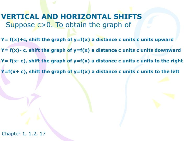 VERTICAL AND HORIZONTAL SHIFTS