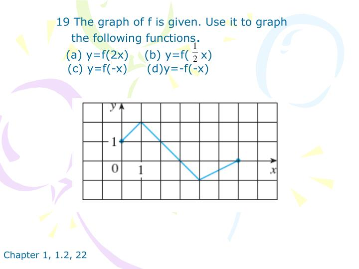 19 The graph of f is given. Use it to graph