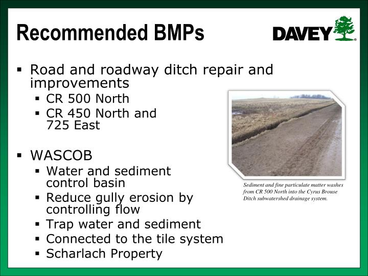 Recommended BMPs