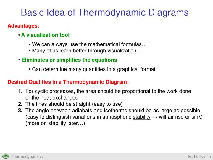 Ppt - Introduction To Thermodynamic Diagrams Powerpoint Presentation