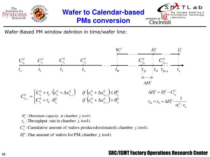 Wafer to Calendar-based
