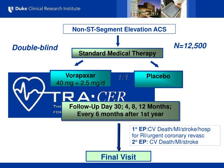 Non-ST-Segment Elevation ACS