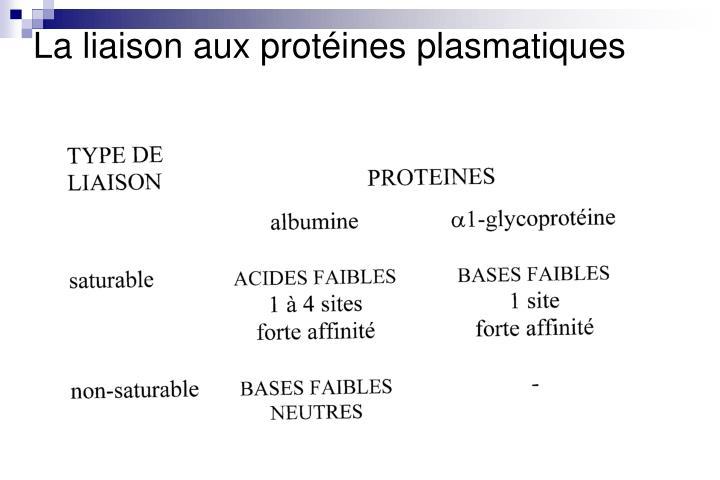 La liaison aux protéines plasmatiques