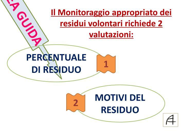 Il Monitoraggio appropriato dei residui volontari richiede 2 valutazioni: