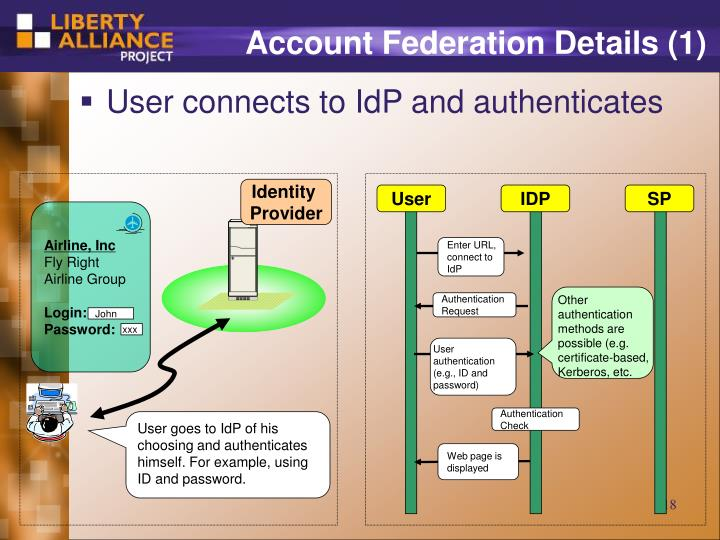 Account Federation Details (1)