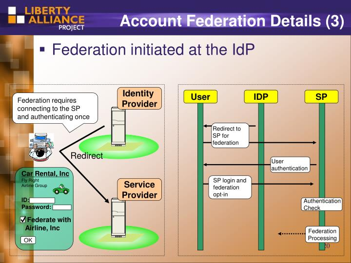 Account Federation Details (3)