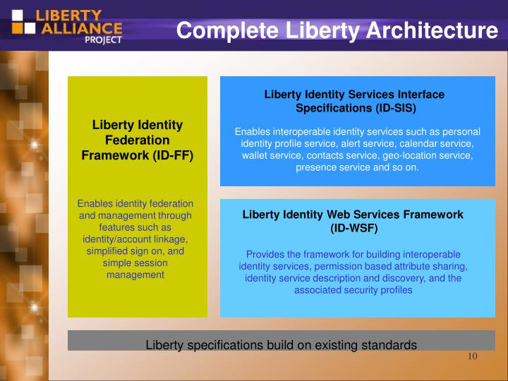 Complete Liberty Architecture