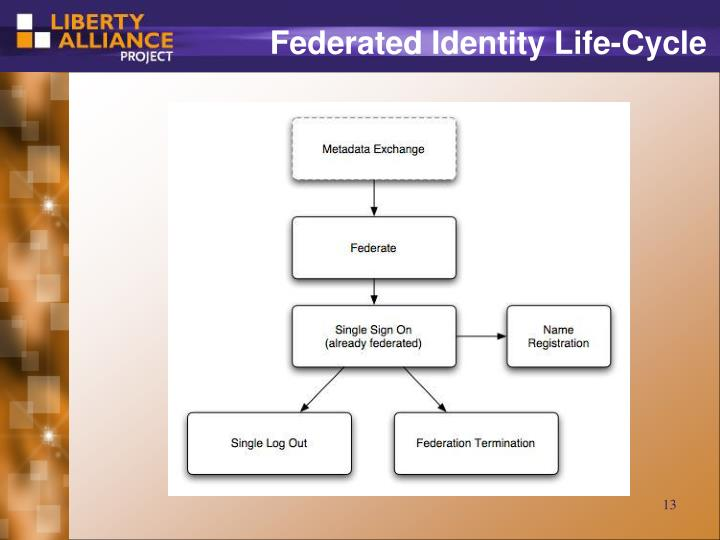 Federated Identity Life-Cycle