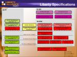 liberty specifications