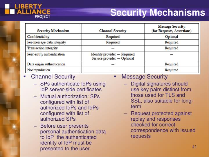 Channel Security