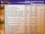 static conformance requirements1