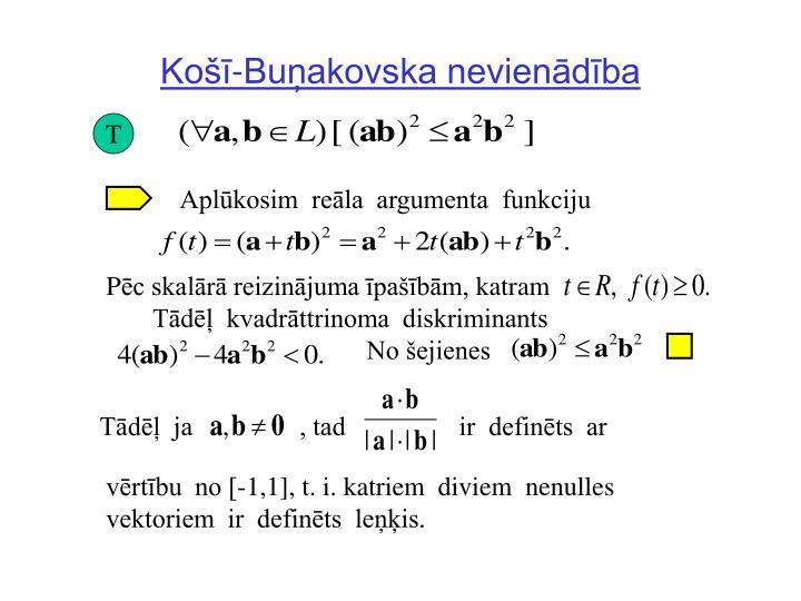 Košī-Buņakovska nevienādība