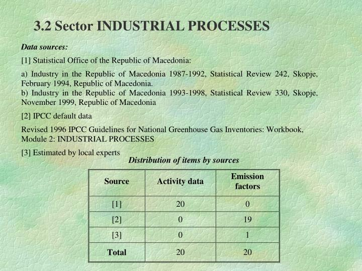 3.2 Sector INDUSTRIAL PROCESSES