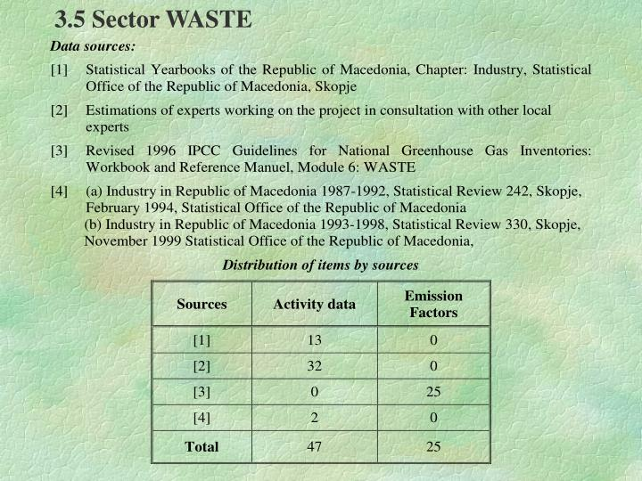 3.5 Sector WASTE
