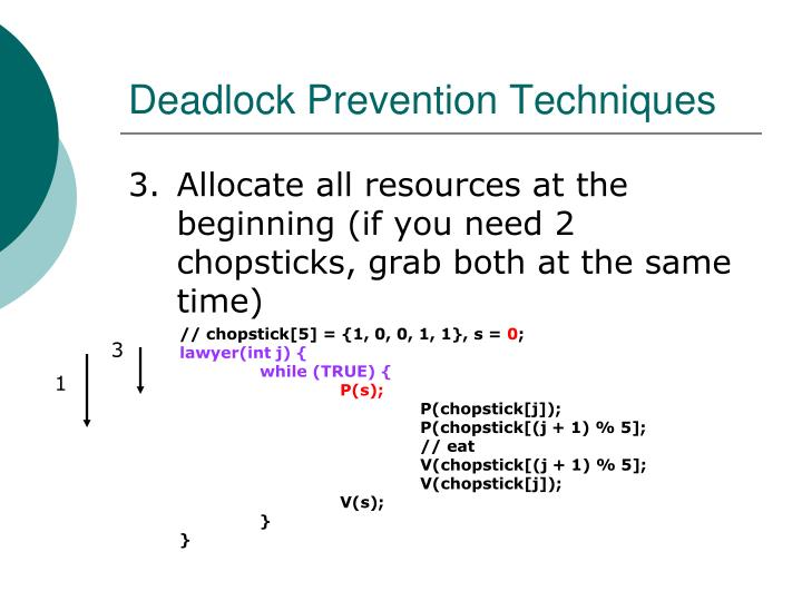 Deadlock Prevention Techniques