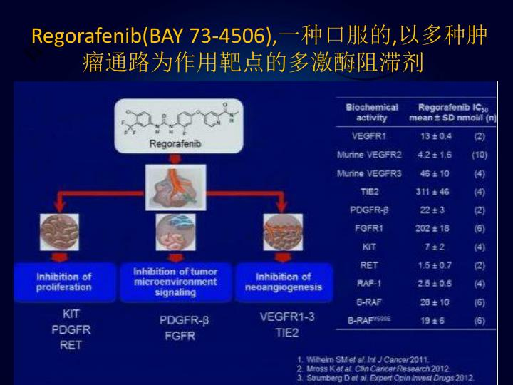 Regorafenib(BAY 73-4506),