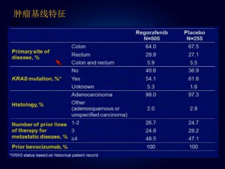 肿瘤基线特征