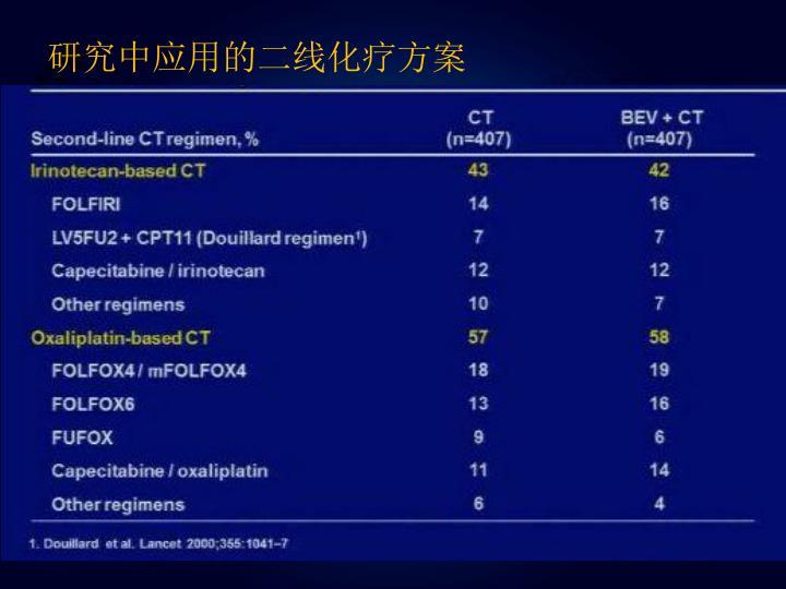 研究中应用的二线化疗方案