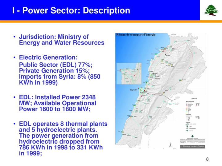 I - Power Sector: Description