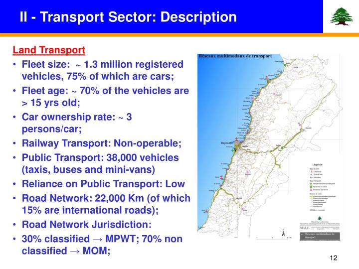 II - Transport Sector: Description