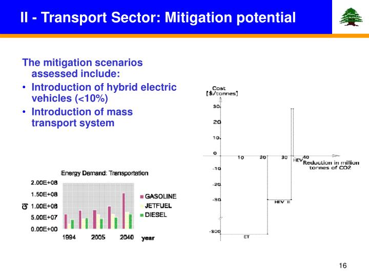II - Transport Sector: Mitigation potential