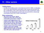 iv other sectors