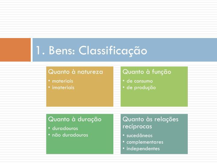 1. Bens: Classificação