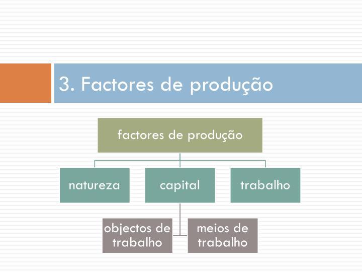 3. Factores de produção