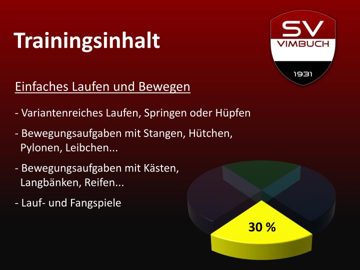 Trainingsinhalt