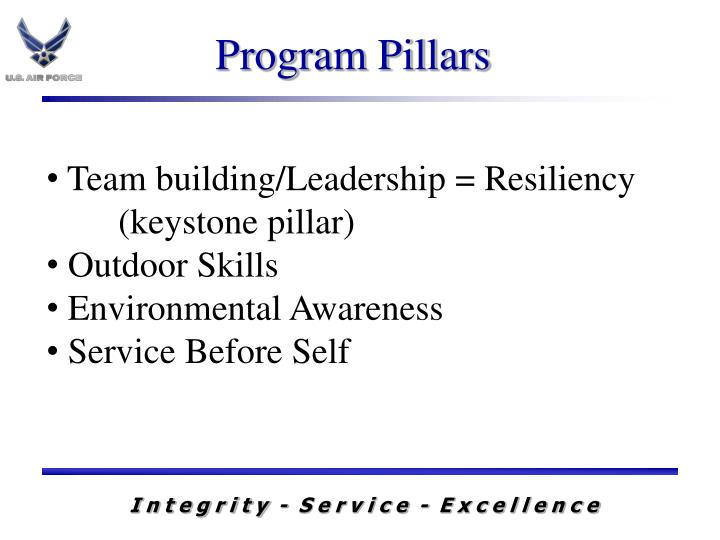 Team building/Leadership = R