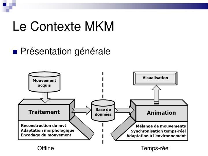 Le Contexte MKM