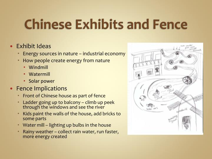 Chinese Exhibits and Fence