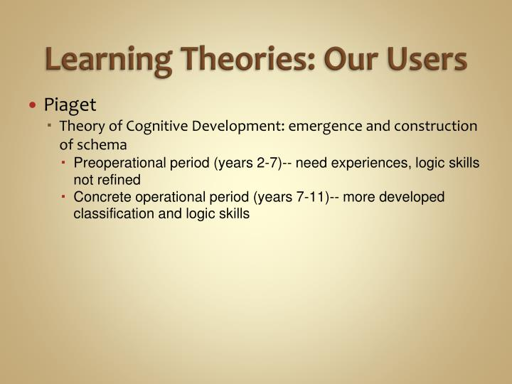 Learning Theories: Our Users