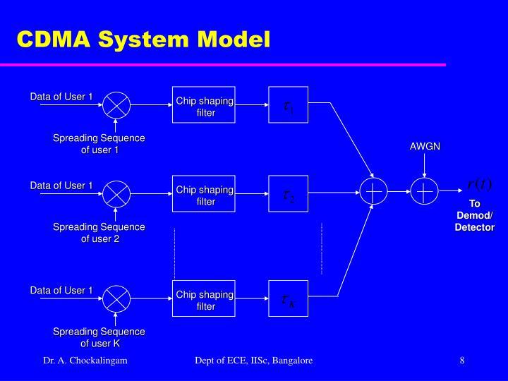 CDMA System Model