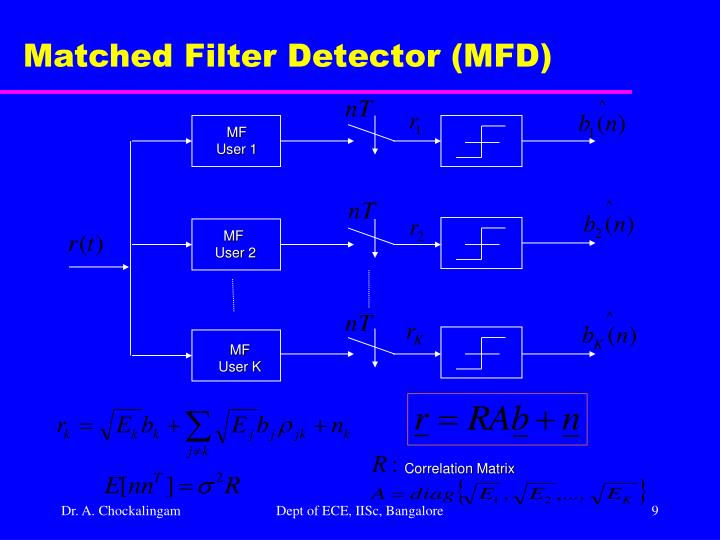 Matched Filter Detector (MFD)