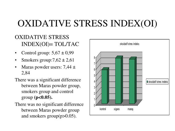 OXIDATIVE STRESS INDEX(OI)