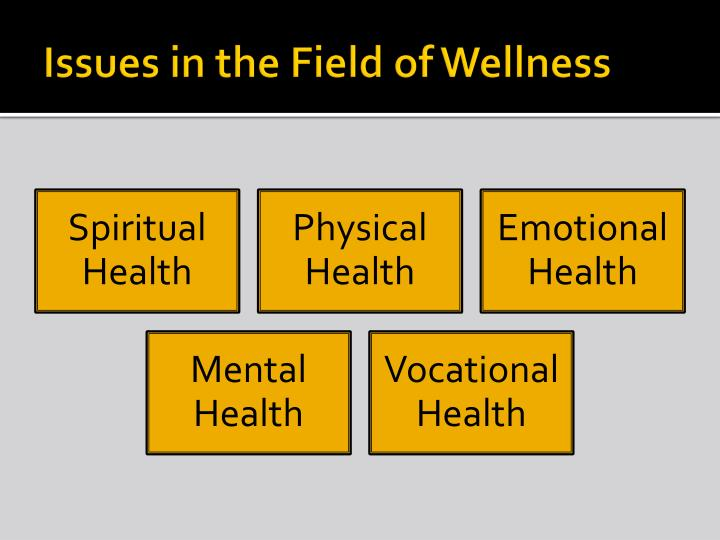 Issues in the Field of Wellness