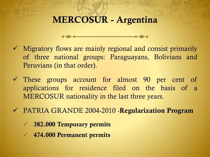 MERCOSUR - Argentina