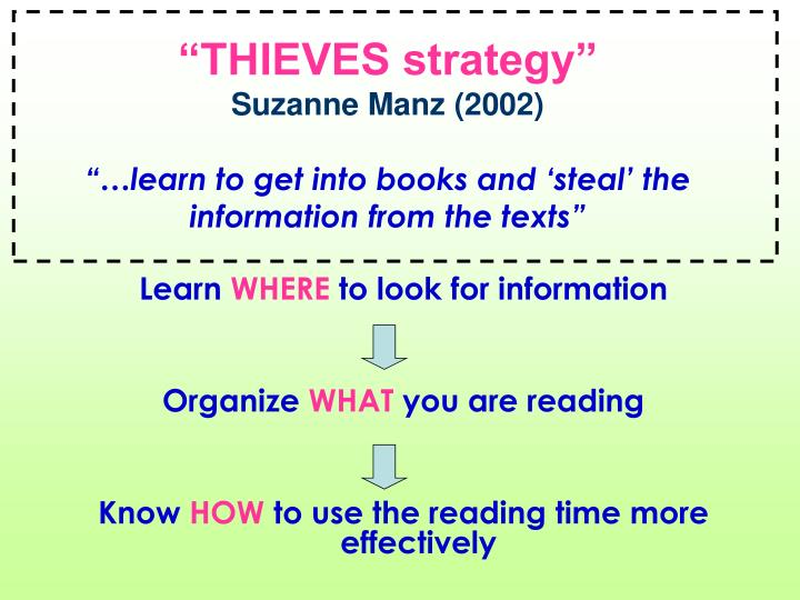 """THIEVES strategy"""