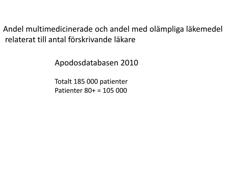 Andel multimedicinerade och andel med olämpliga läkemedel