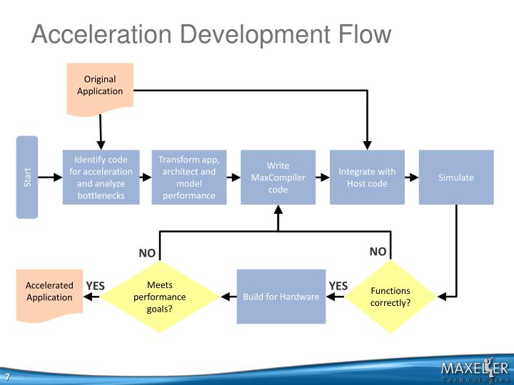 Acceleration Development Flow