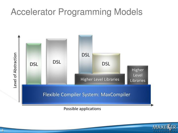 Accelerator Programming Models