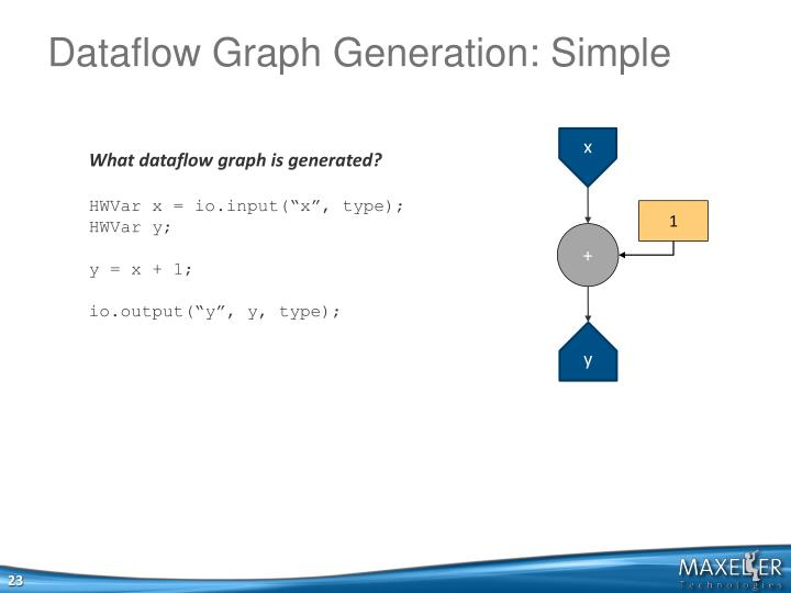 Dataflow Graph Generation: Simple