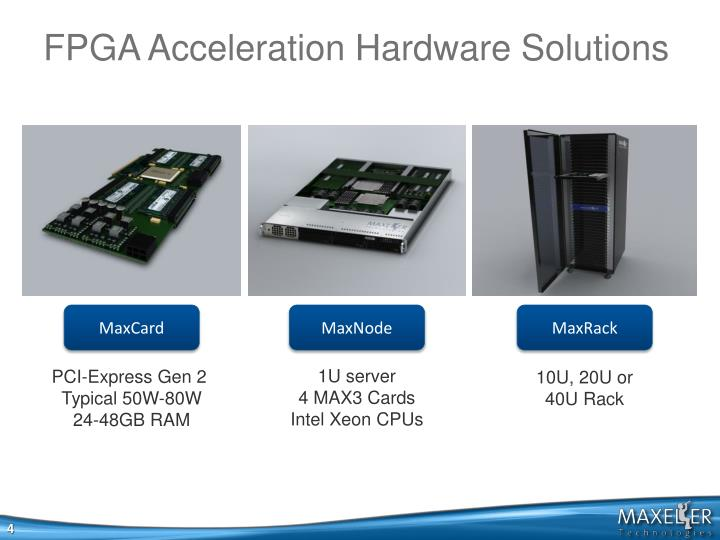 FPGA Acceleration Hardware Solutions